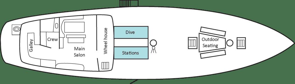 Juliet above deck diagram